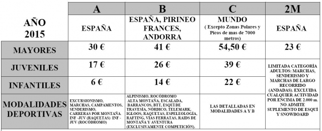 licencias sep2015